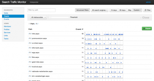 OrangeValley tool 'Search Traffic Monitor'